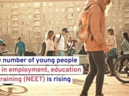 Cresce a exclusão de jovens do emprego e da formação